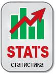 Статистика прокрутов колеса